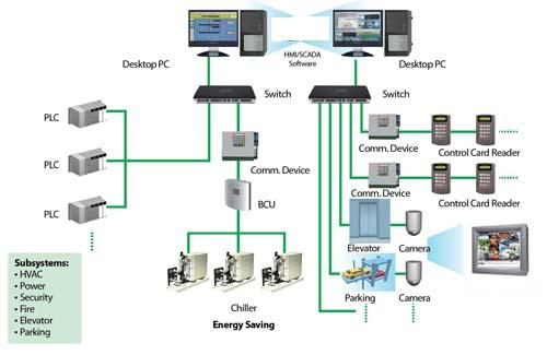 Reliability Centre India - Information Systems